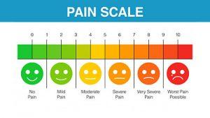 Comfort vs. Pain in Funding Documentation