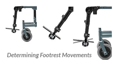 determining footrest movements